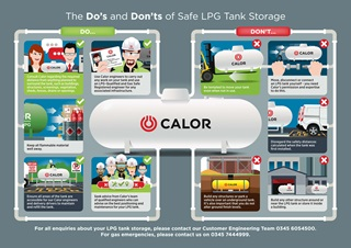Calor Gas infographic on the do's and don'ts of safe LPG tank storage