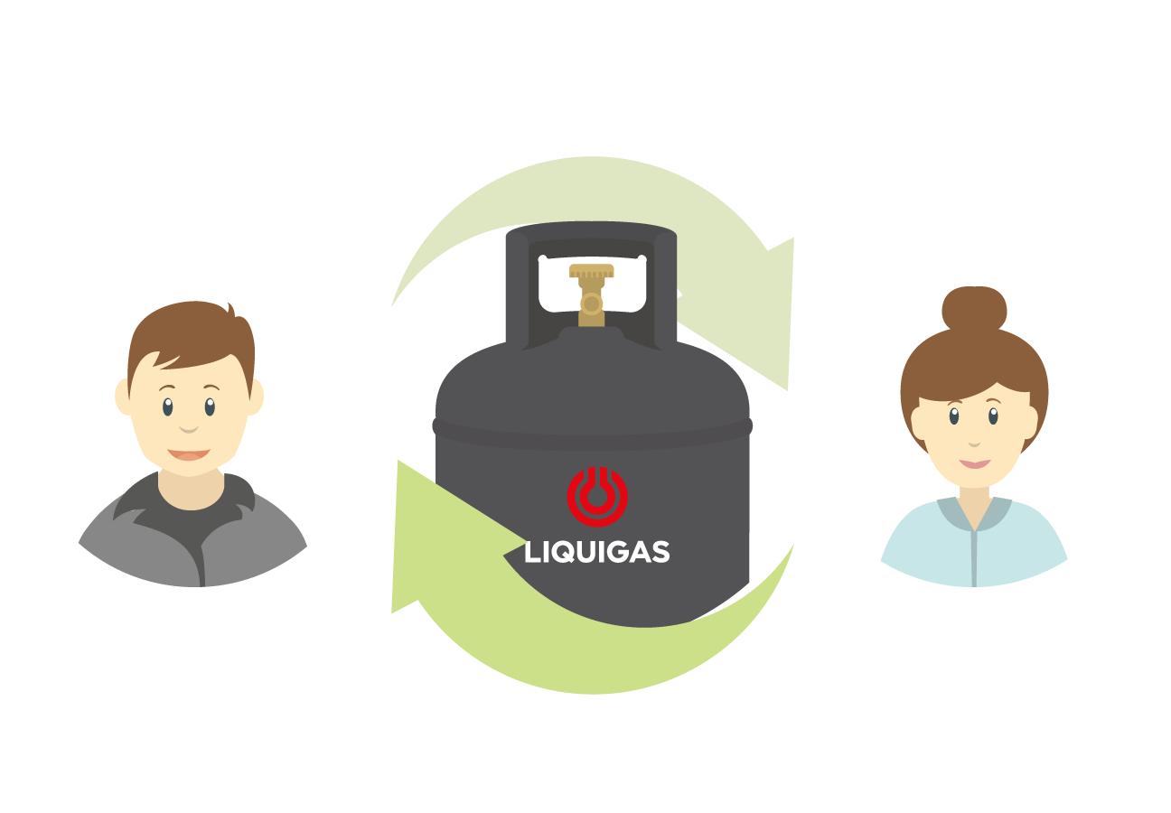 Ciclo di vita delle bombole: una volta usate, i clienti restituiscono le bombole al rivenditore